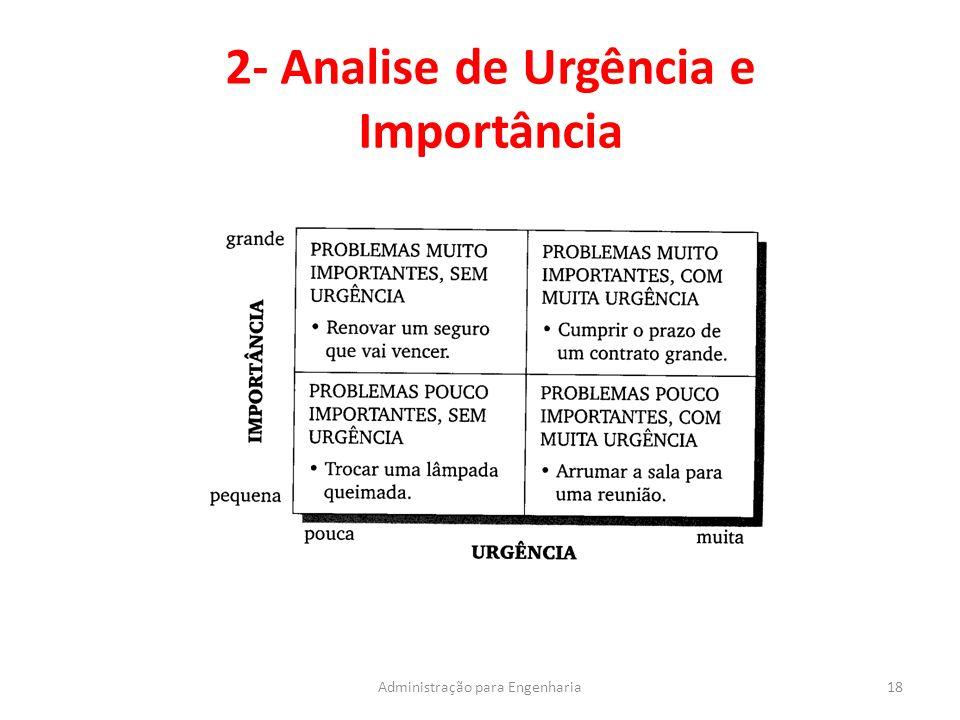 2- Analise de Urgência e Importância 18Administração para Engenharia
