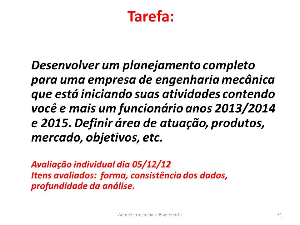 Tarefa: 31Administração para Engenharia Desenvolver um planejamento completo para uma empresa de engenharia mecânica que está iniciando suas atividades contendo você e mais um funcionário anos 2013/2014 e 2015.