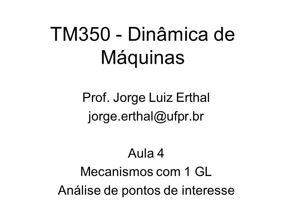 TM350 - Dinâmica de Máquinas Prof. Jorge Luiz Erthal jorge.erthal@ufpr.br Aula 4 Mecanismos com 1 GL Análise de pontos de interesse