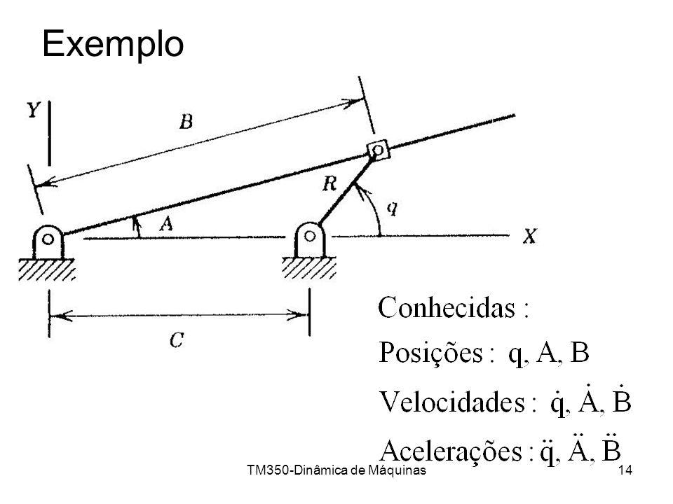 TM350-Dinâmica de Máquinas14 Exemplo