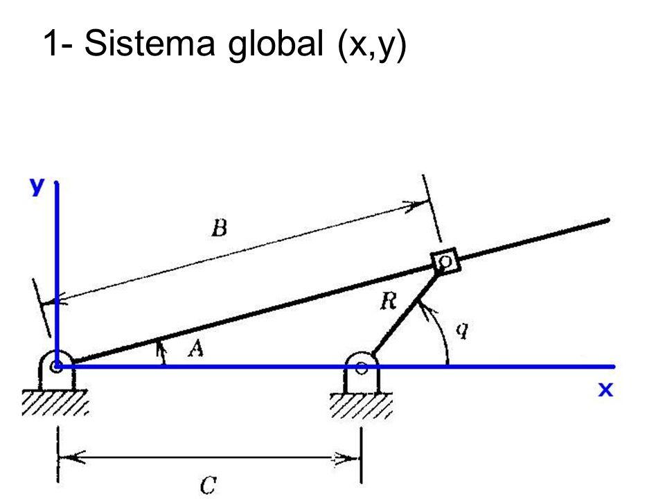 TM350-Dinâmica de Máquinas15 1- Sistema global (x,y)