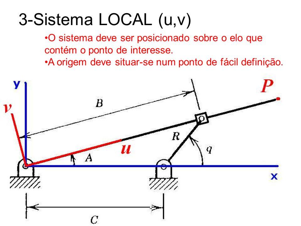 TM350-Dinâmica de Máquinas17 3-Sistema LOCAL (u,v) O sistema deve ser posicionado sobre o elo que contém o ponto de interesse. A origem deve situar-se