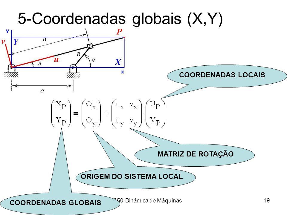 TM350-Dinâmica de Máquinas19 5-Coordenadas globais (X,Y) COORDENADAS LOCAIS MATRIZ DE ROTAÇÃO ORIGEM DO SISTEMA LOCAL COORDENADAS GLOBAIS