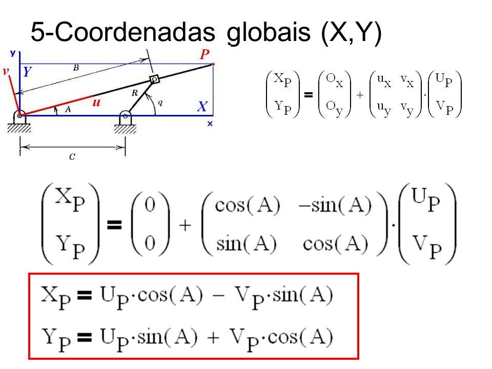 TM350-Dinâmica de Máquinas20 5-Coordenadas globais (X,Y)