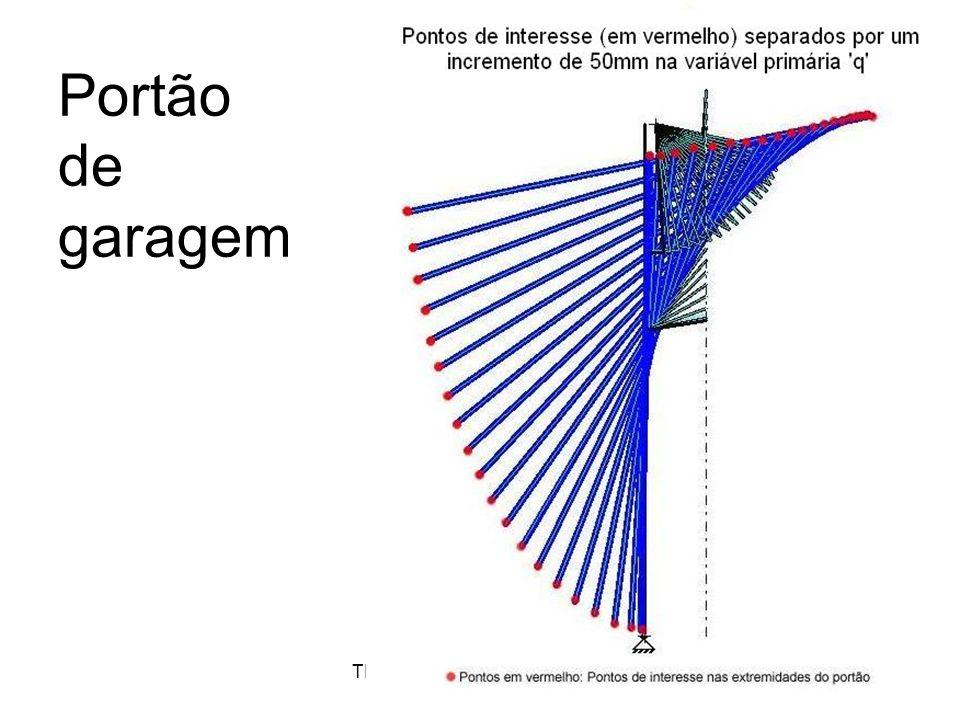 TM350-Dinâmica de Máquinas16 2- Seleção do ponto de interesse (P)