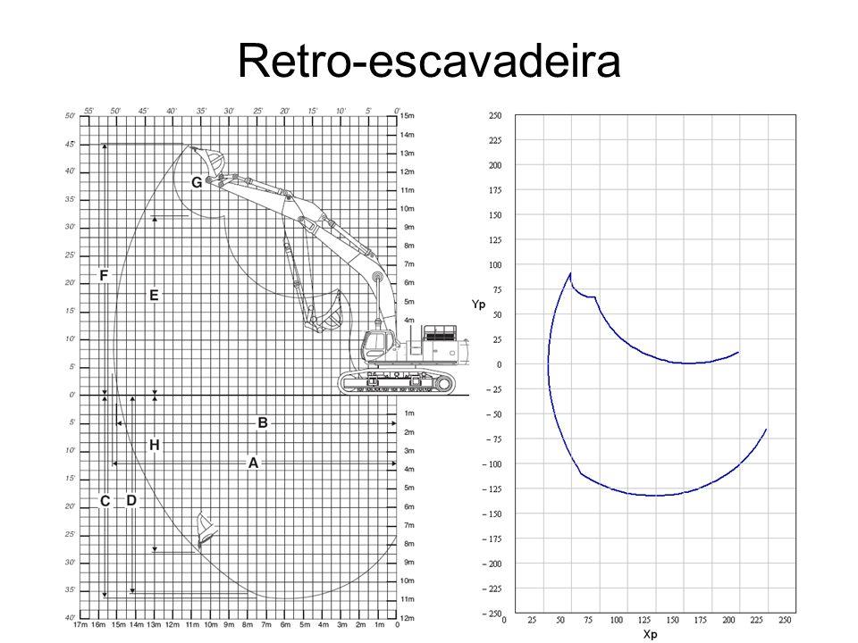 TM350-Dinâmica de Máquinas17 3-Sistema LOCAL (u,v) O sistema deve ser posicionado sobre o elo que contém o ponto de interesse.