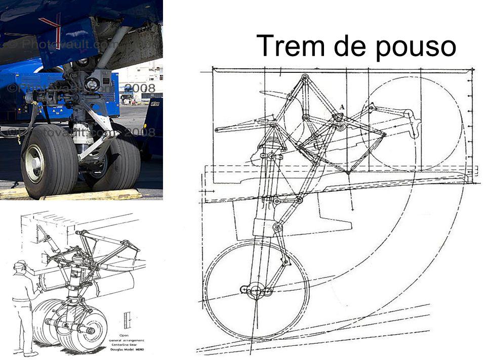 TM350-Dinâmica de Máquinas8 Trem de pouso