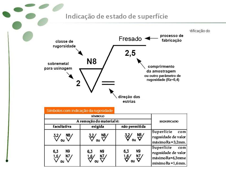 Indicação de estado de superfície Símbolos para direção de estrias