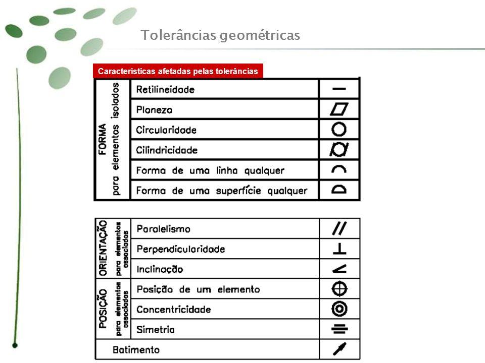 Tolerâncias geométricas (de forma) Retilineidade em um plano