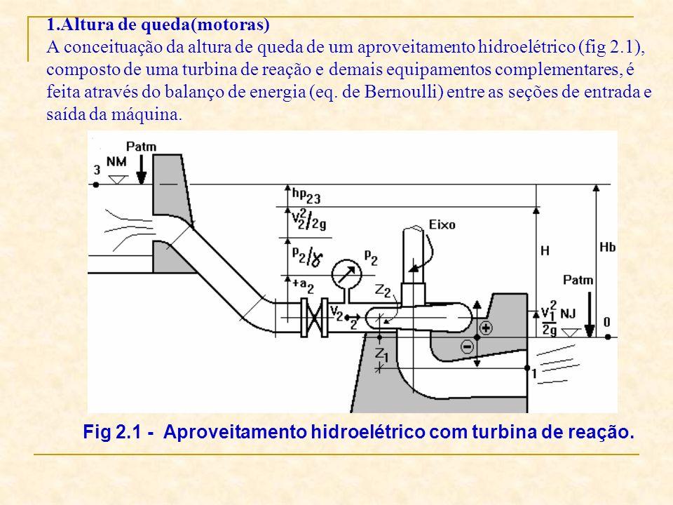 1.Altura de queda(motoras) A conceituação da altura de queda de um aproveitamento hidroelétrico (fig 2.1), composto de uma turbina de reação e demais