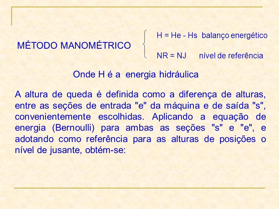 H = He - Hs balanço energético MÉTODO MANOMÉTRICO NR = NJ nível de referência Onde H é a energia hidráulica A altura de queda é definida como a difere