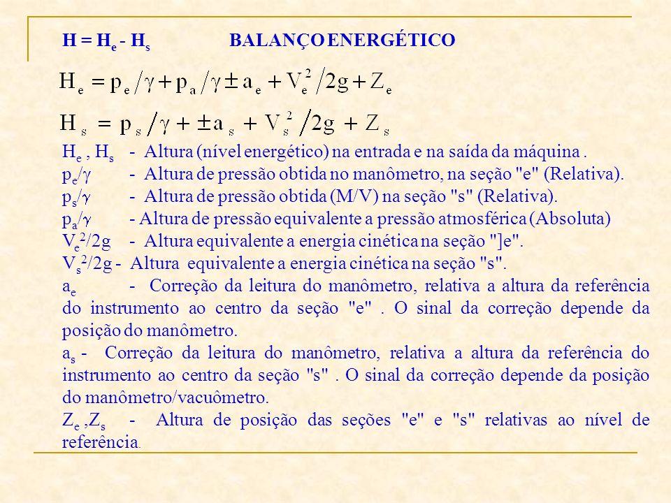 H = H e - H s BALANÇO ENERGÉTICO H e, H s - Altura (nível energético) na entrada e na saída da máquina. p e / - Altura de pressão obtida no manômetro,