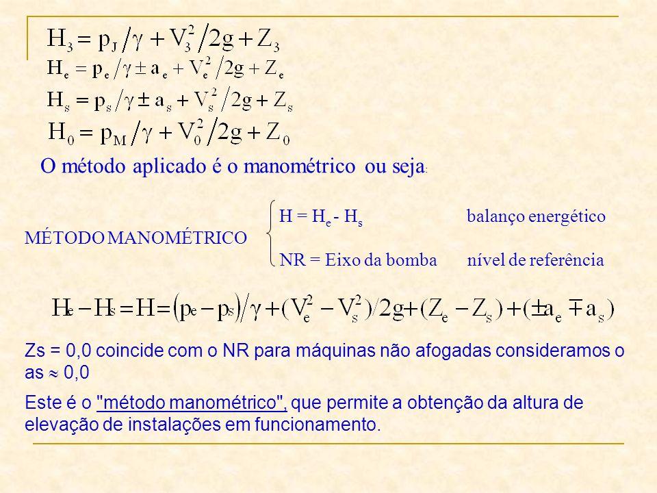 H = H e - H s balanço energético MÉTODO MANOMÉTRICO NR = Eixo da bomba nível de referência O método aplicado é o manométrico ou seja : Zs = 0,0 coinci