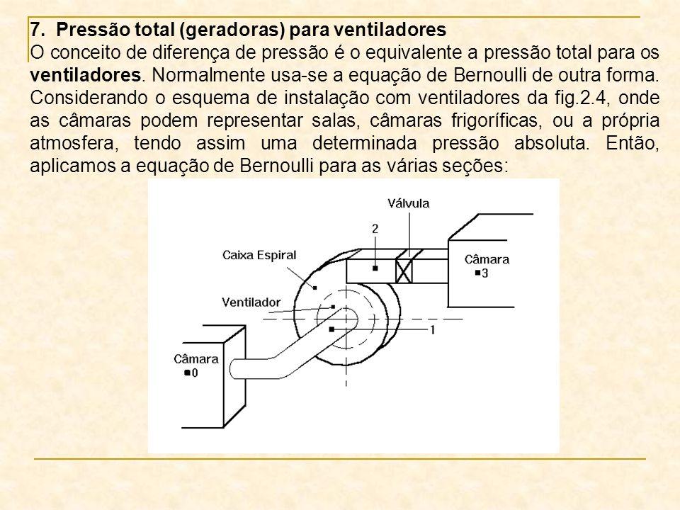 7. Pressão total (geradoras) para ventiladores O conceito de diferença de pressão é o equivalente a pressão total para os ventiladores. Normalmente us
