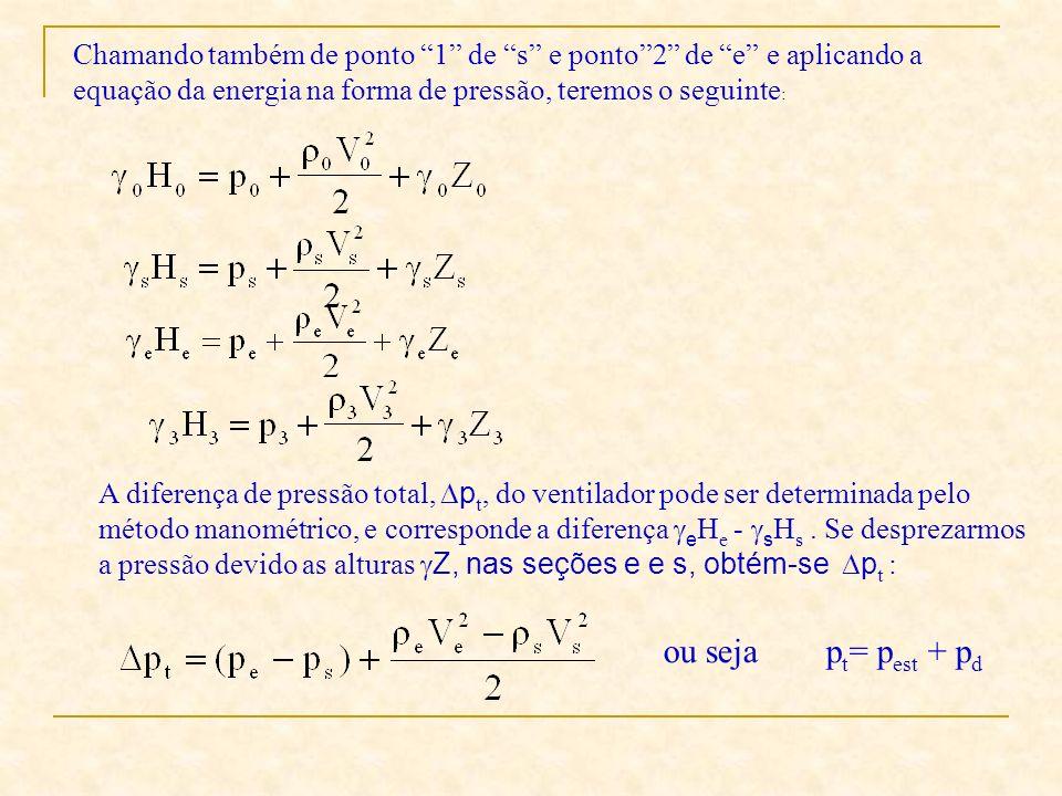 Chamando também de ponto 1 de s e ponto2 de e e aplicando a equação da energia na forma de pressão, teremos o seguinte :,, A diferença de pressão tota