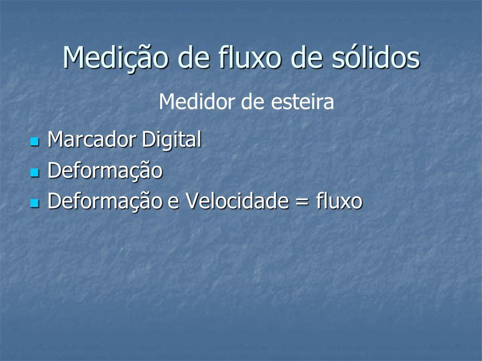 Medição de fluxo de sólidos Marcador Digital Marcador Digital Deformação Deformação Deformação e Velocidade = fluxo Deformação e Velocidade = fluxo Me