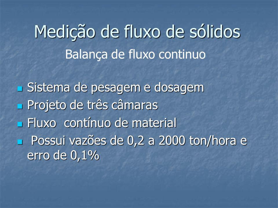 Medição de fluxo de sólidos Sistema de pesagem e dosagem Sistema de pesagem e dosagem Projeto de três câmaras Projeto de três câmaras Fluxo contínuo d