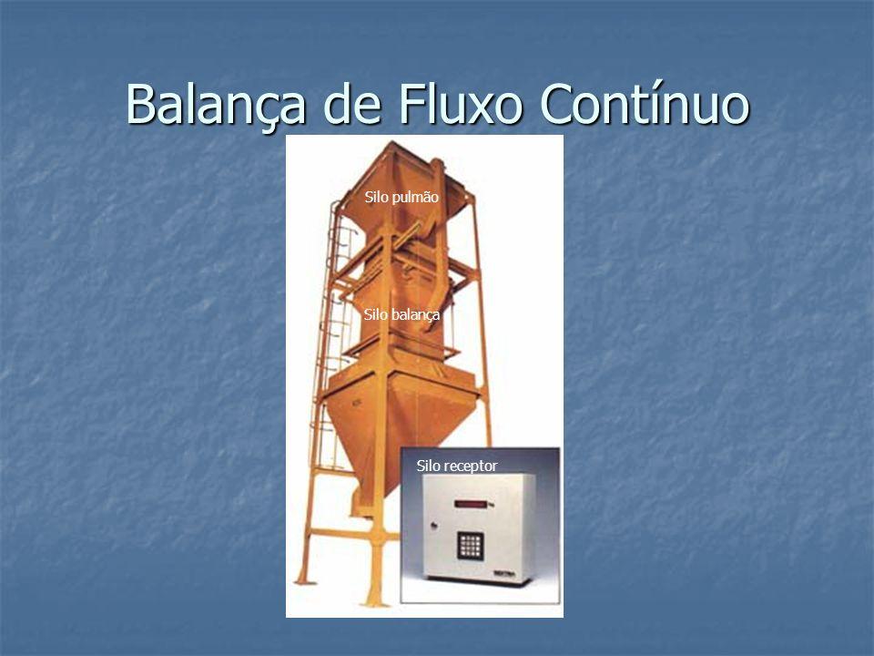 Balança de Fluxo Contínuo Silo pulmão Silo balança Silo receptor
