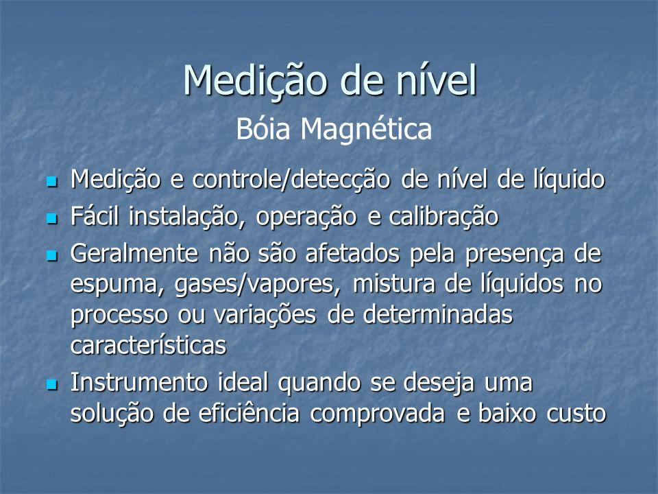 Medição de nível Medição e controle/detecção de nível de líquido Medição e controle/detecção de nível de líquido Fácil instalação, operação e calibraç