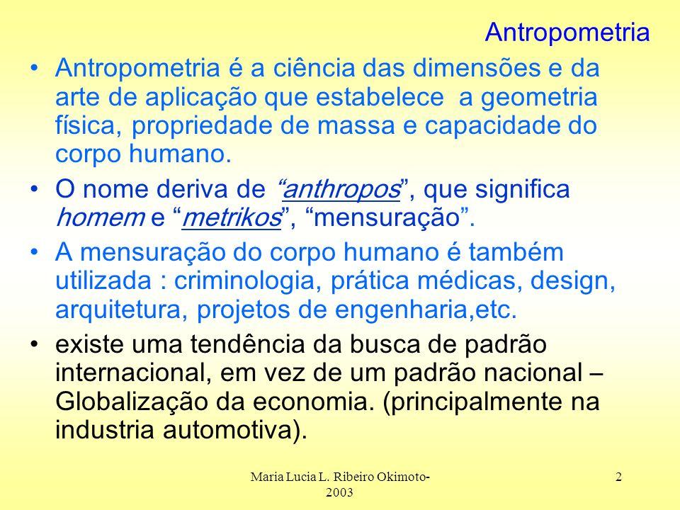 Maria Lucia L. Ribeiro Okimoto- 2003 2 Antropometria Antropometria é a ciência das dimensões e da arte de aplicação que estabelece a geometria física,