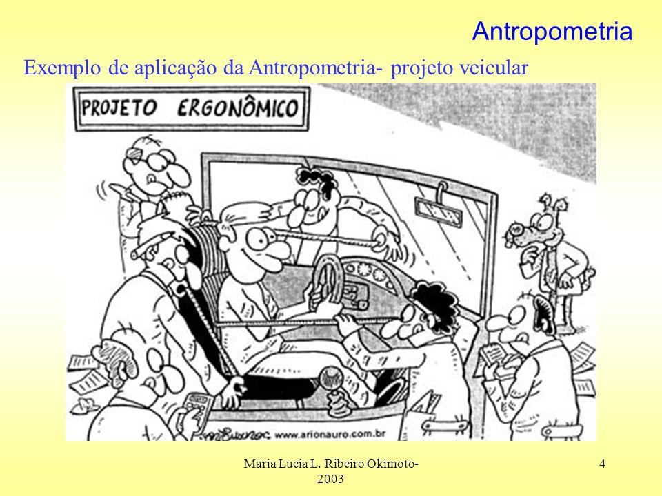 Maria Lucia L. Ribeiro Okimoto- 2003 4 Antropometria Exemplo de aplicação da Antropometria- projeto veicular