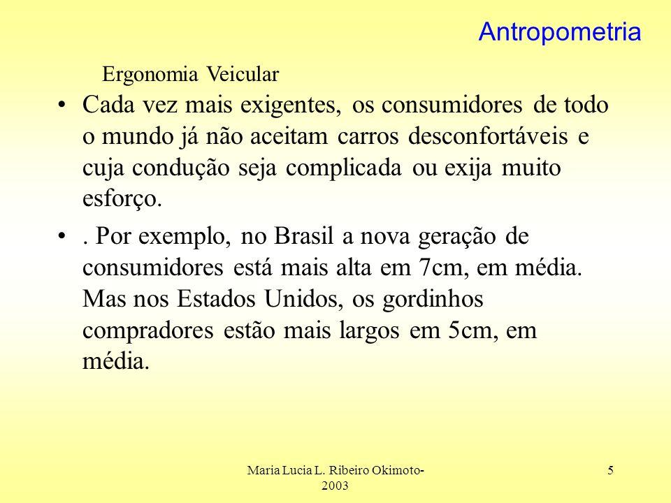 Maria Lucia L. Ribeiro Okimoto- 2003 5 Antropometria Cada vez mais exigentes, os consumidores de todo o mundo já não aceitam carros desconfortáveis e