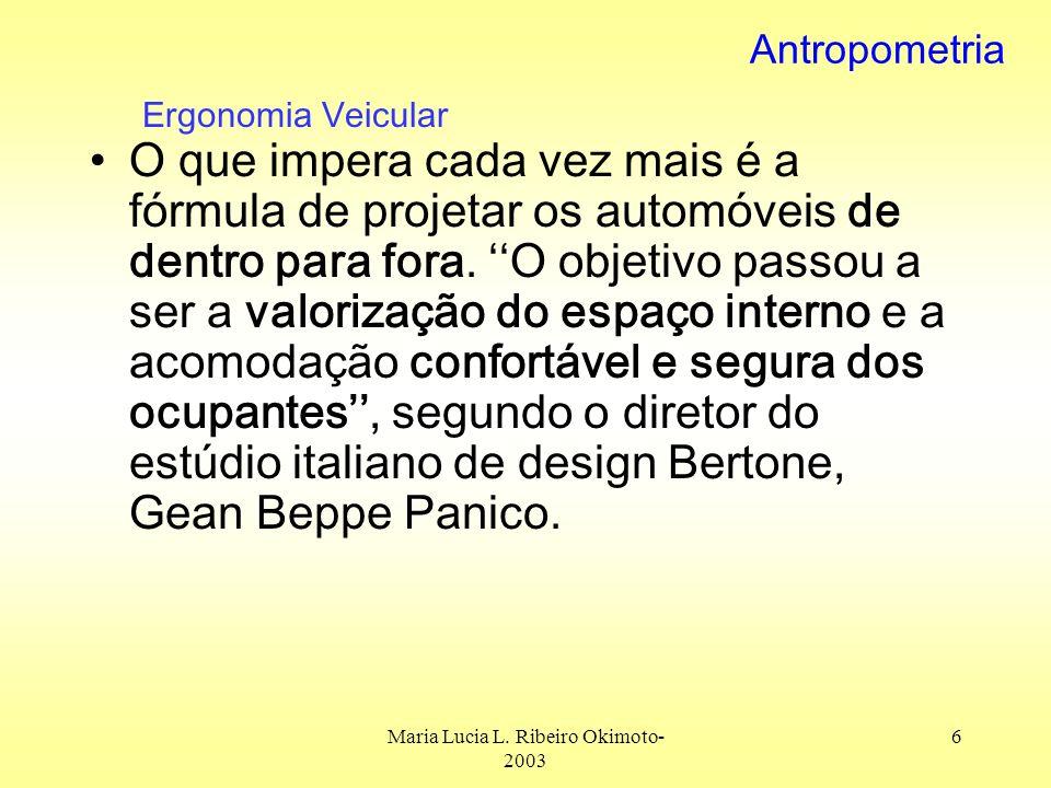 Maria Lucia L. Ribeiro Okimoto- 2003 6 Antropometria O que impera cada vez mais é a fórmula de projetar os automóveis de dentro para fora. O objetivo