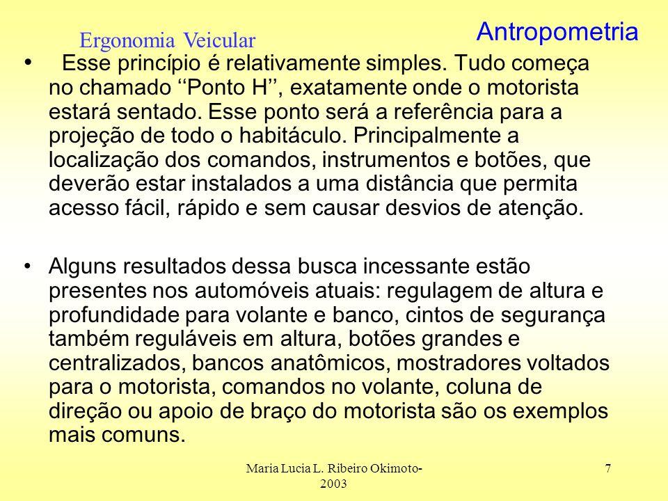 Maria Lucia L. Ribeiro Okimoto- 2003 7 Antropometria Esse princípio é relativamente simples. Tudo começa no chamado Ponto H, exatamente onde o motoris