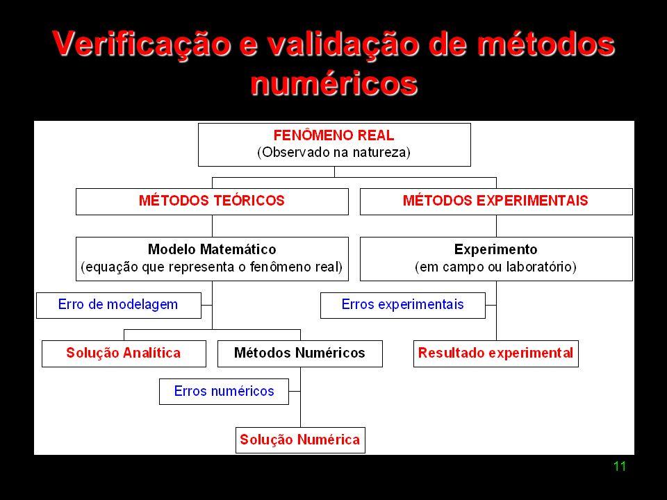 11 Verificação e validação de métodos numéricos