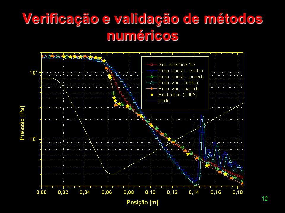 12 Verificação e validação de métodos numéricos
