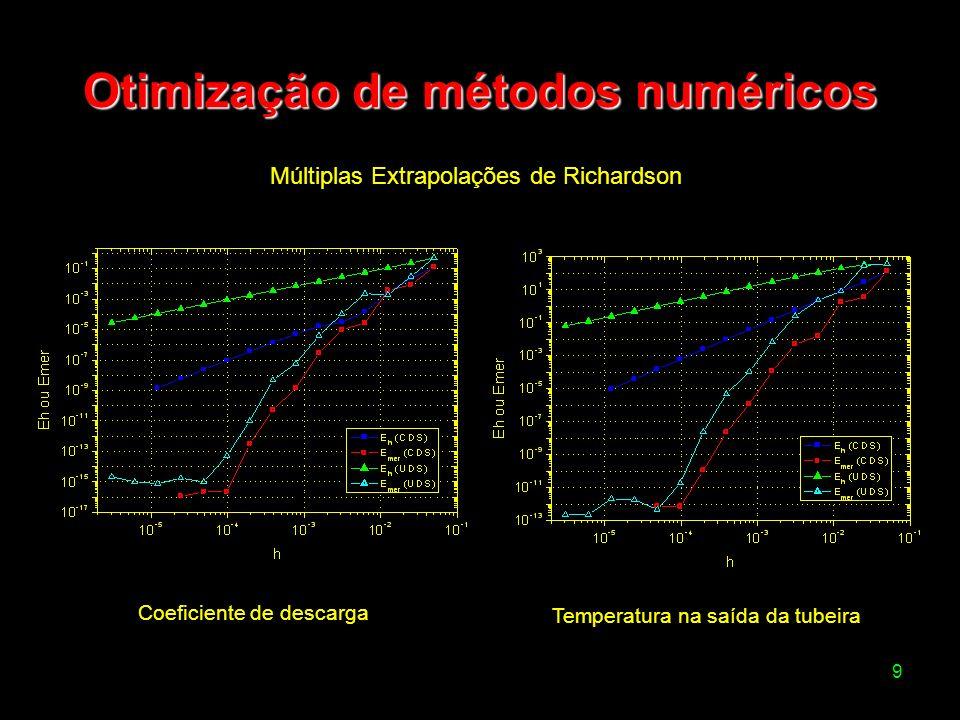 9 Otimização de métodos numéricos Coeficiente de descarga Temperatura na saída da tubeira Múltiplas Extrapolações de Richardson