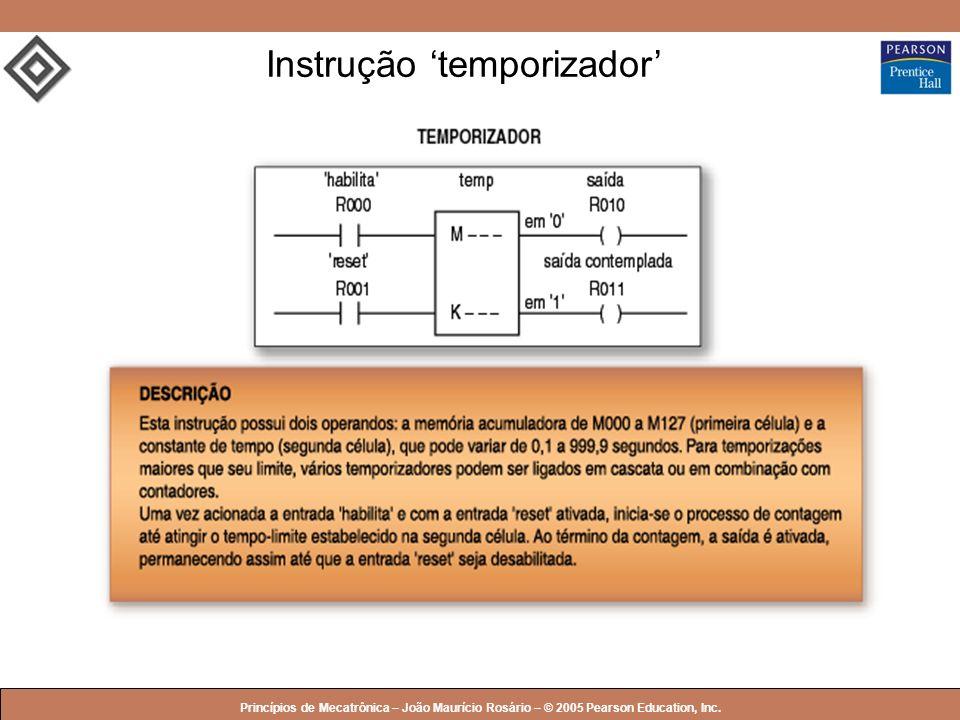 © 2005 by Pearson Education Princípios de Mecatrônica – João Maurício Rosário – © 2005 Pearson Education, Inc. Instrução temporizador