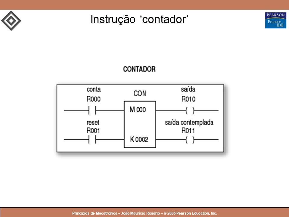 © 2005 by Pearson Education Princípios de Mecatrônica – João Maurício Rosário – © 2005 Pearson Education, Inc. Instrução contador