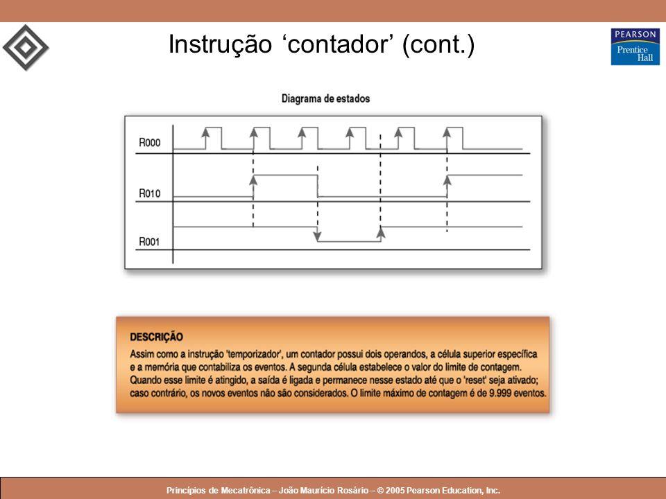 © 2005 by Pearson Education Princípios de Mecatrônica – João Maurício Rosário – © 2005 Pearson Education, Inc. Instrução contador (cont.)