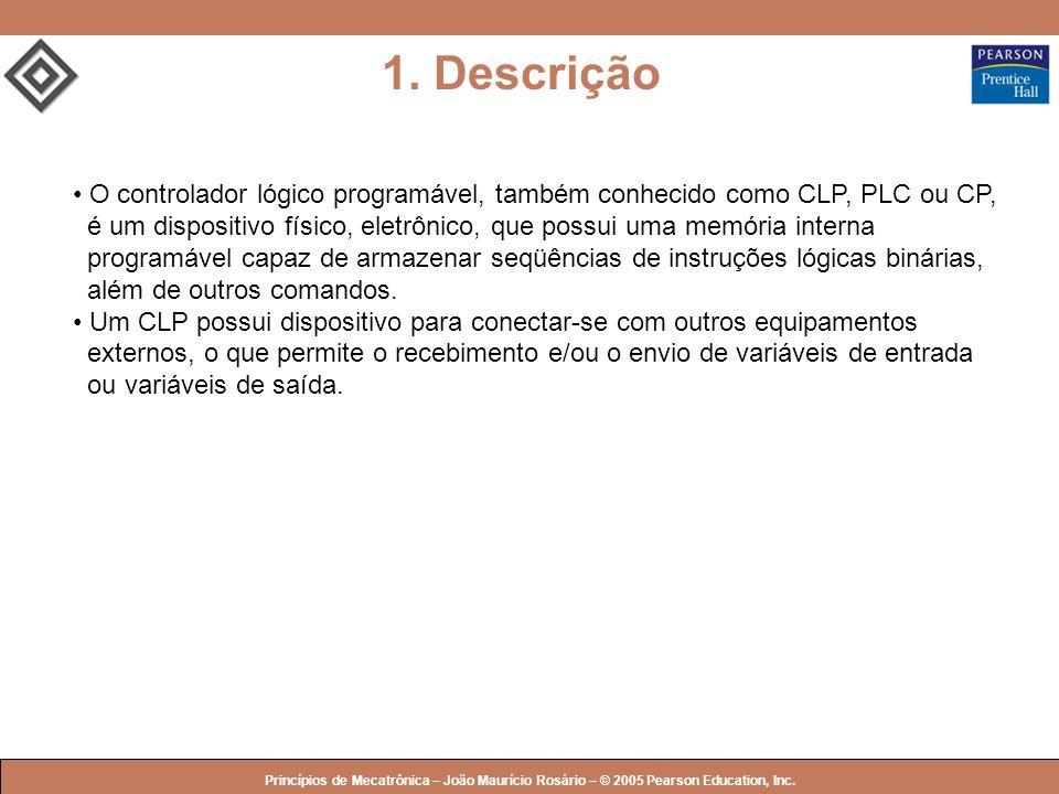 © 2005 by Pearson Education Princípios de Mecatrônica – João Maurício Rosário – © 2005 Pearson Education, Inc. 1. Descrição O controlador lógico progr