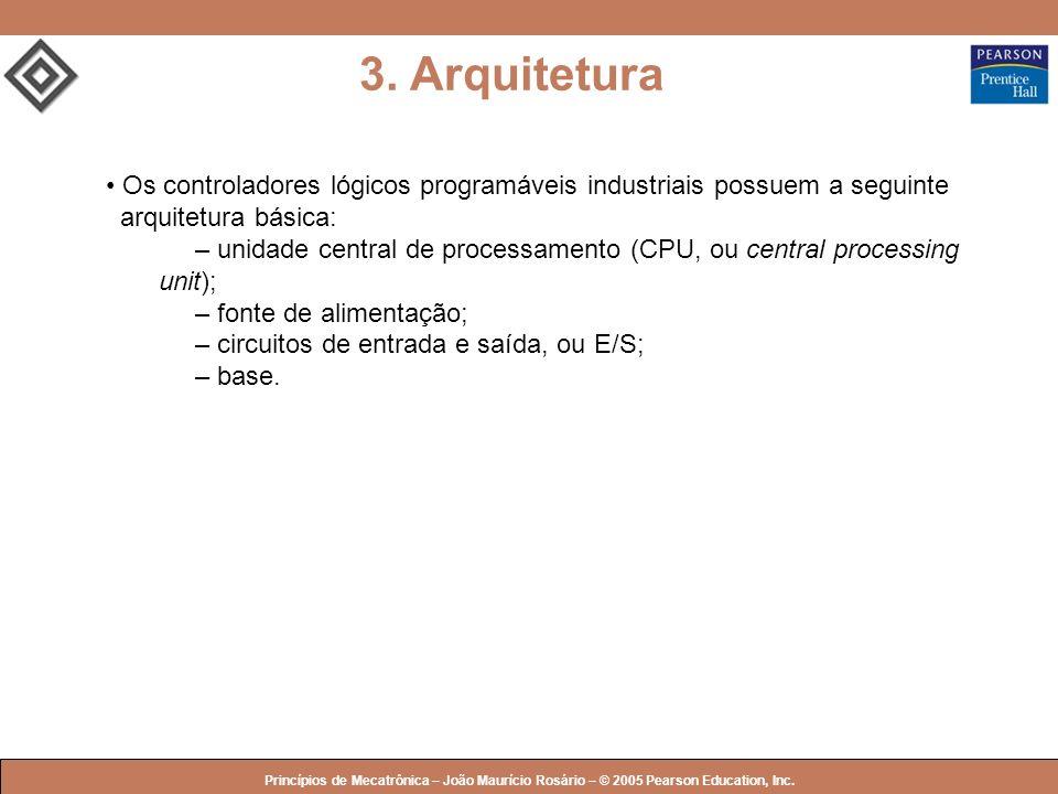 © 2005 by Pearson Education Princípios de Mecatrônica – João Maurício Rosário – © 2005 Pearson Education, Inc. 3. Arquitetura Os controladores lógicos