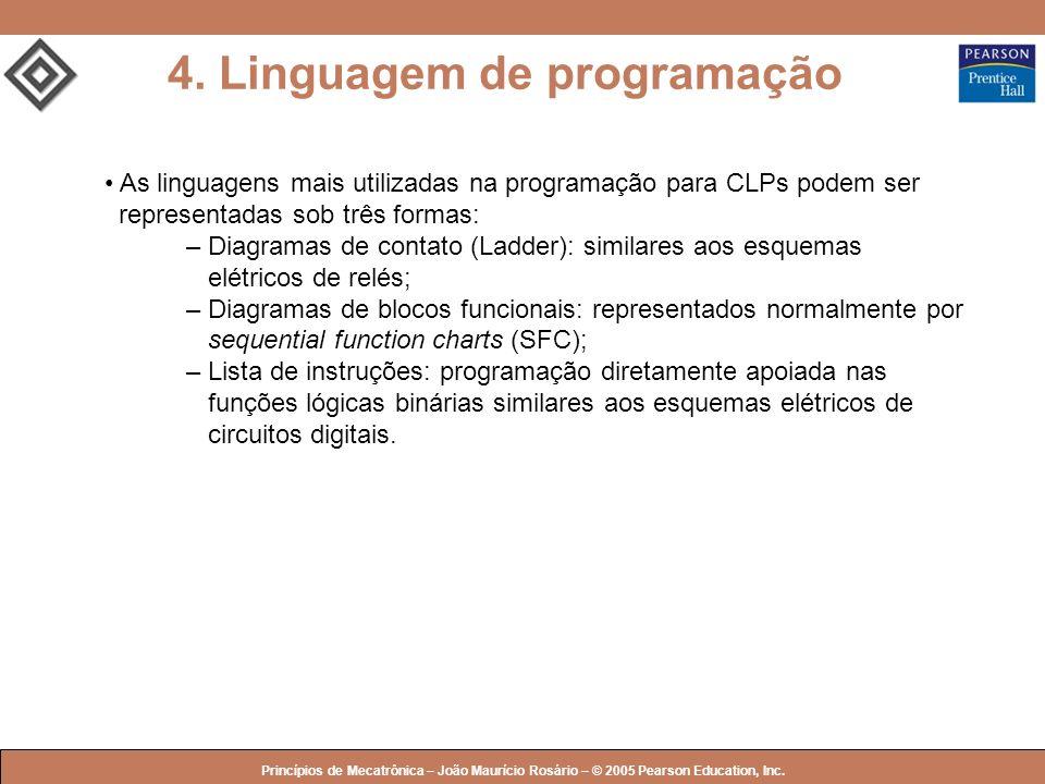 © 2005 by Pearson Education Princípios de Mecatrônica – João Maurício Rosário – © 2005 Pearson Education, Inc. 4. Linguagem de programação As linguage