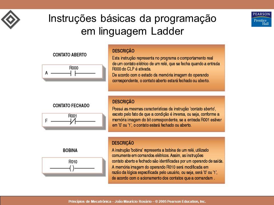 © 2005 by Pearson Education Princípios de Mecatrônica – João Maurício Rosário – © 2005 Pearson Education, Inc. Instruções básicas da programação em li