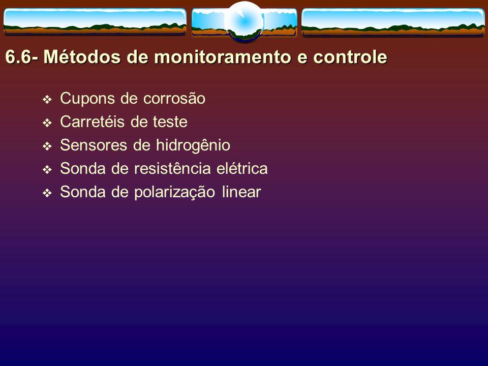 6.6- Métodos de monitoramento e controle Cupons de corrosão Carretéis de teste Sensores de hidrogênio Sonda de resistência elétrica Sonda de polarizaç