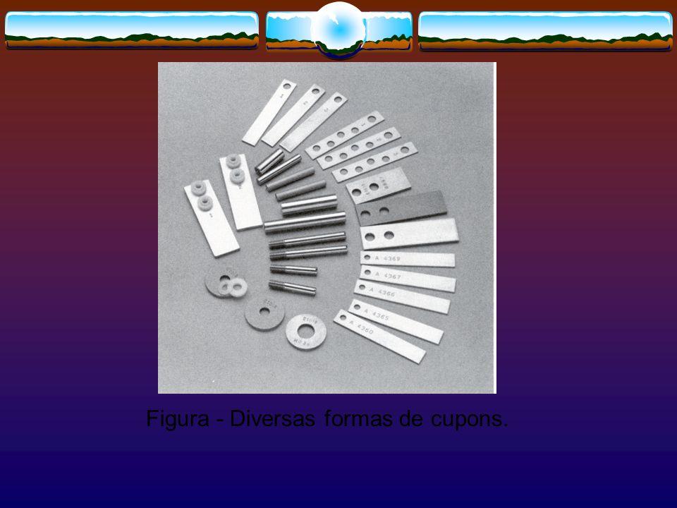 Figura - Diversas formas de cupons.