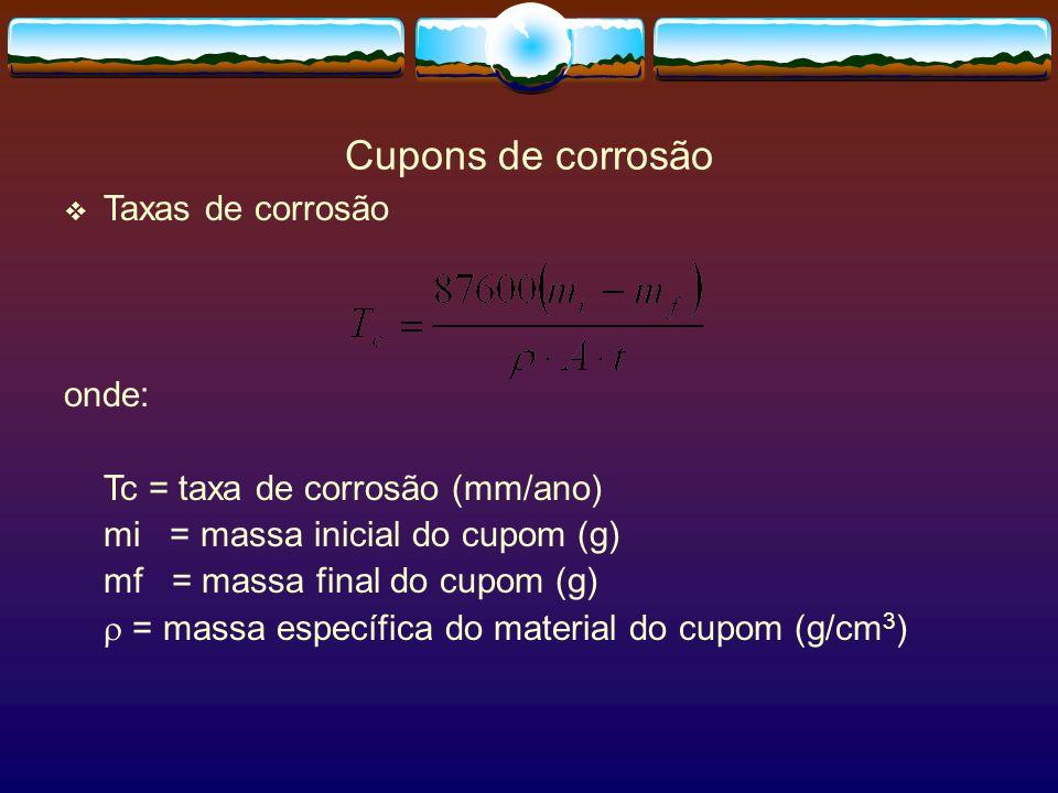 Cupons de corrosão Taxas de corrosão onde: Tc = taxa de corrosão (mm/ano) mi = massa inicial do cupom (g) mf = massa final do cupom (g) = massa especí