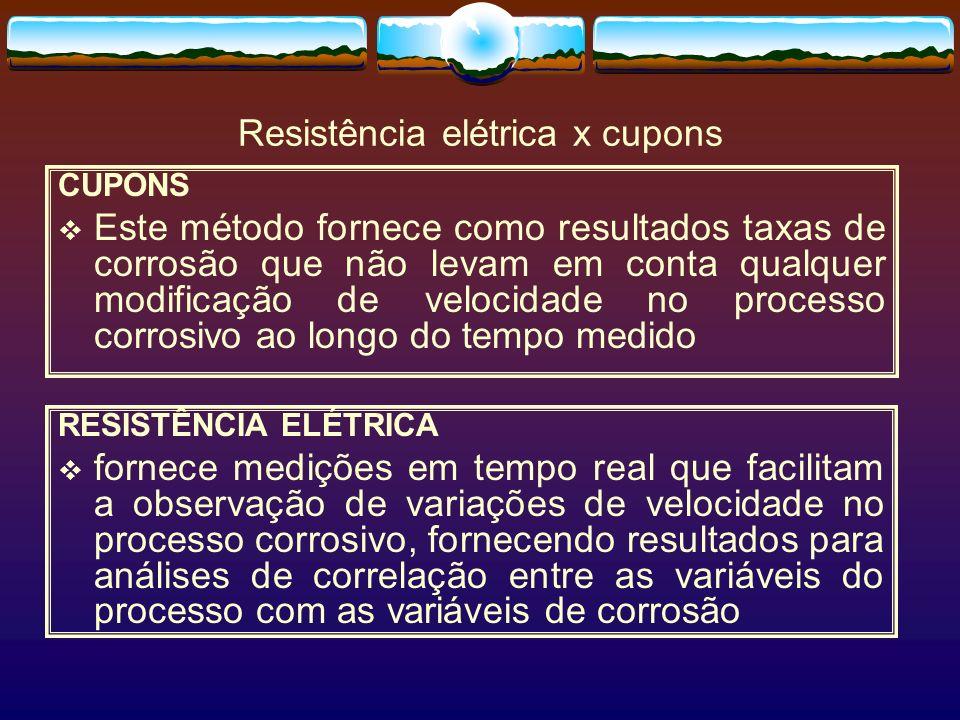 Resistência elétrica x cupons CUPONS Este método fornece como resultados taxas de corrosão que não levam em conta qualquer modificação de velocidade n