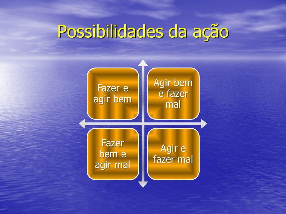 Possibilidades da ação Fazer e agir bem Agir bem e fazer mal Fazer bem e agir mal Agir e fazer mal