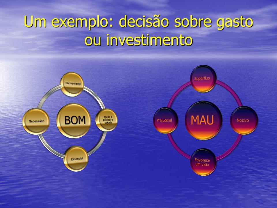 Um exemplo: decisão sobre gasto ou investimento