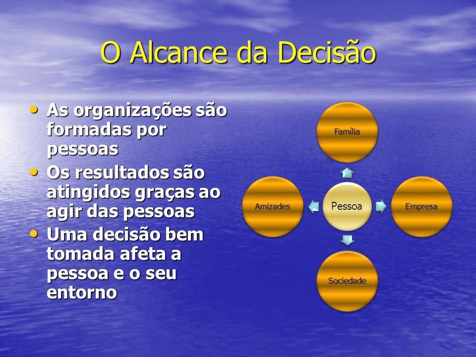 O Alcance da Decisão As organizações são formadas por pessoas As organizações são formadas por pessoas Os resultados são atingidos graças ao agir das