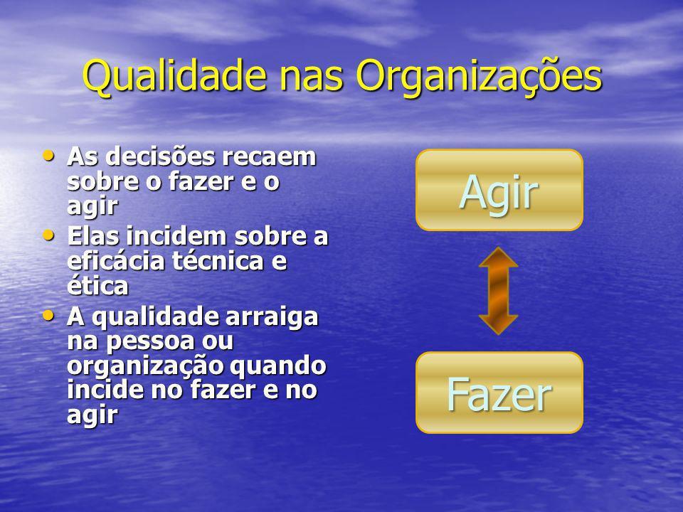 Qualidade nas Organizações As decisões recaem sobre o fazer e o agir As decisões recaem sobre o fazer e o agir Elas incidem sobre a eficácia técnica e