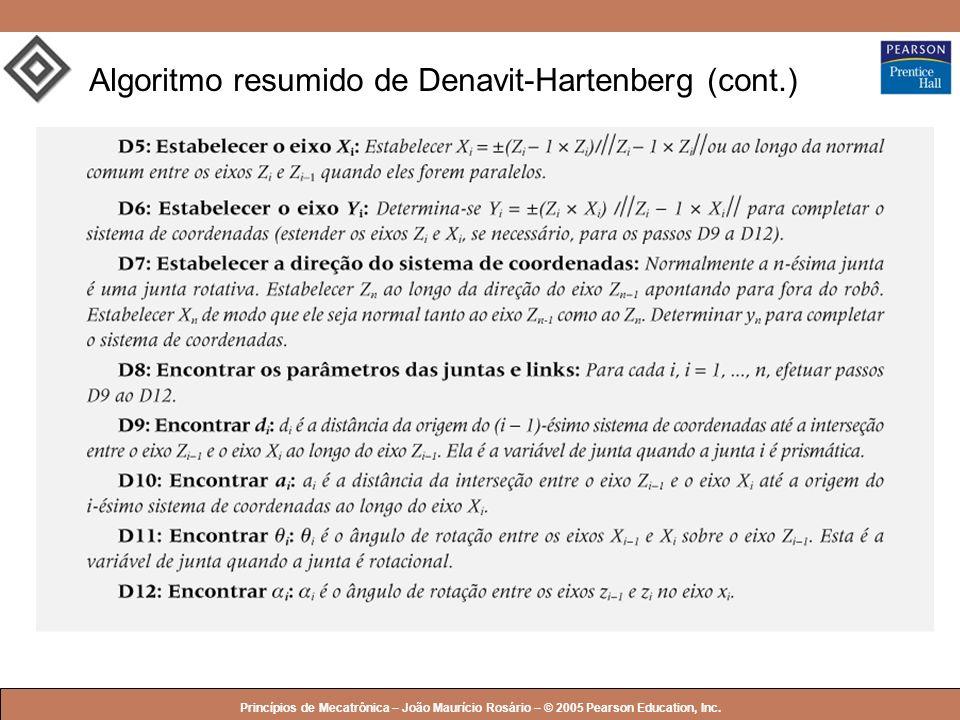 © 2005 by Pearson Education Princípios de Mecatrônica – João Maurício Rosário – © 2005 Pearson Education, Inc. Algoritmo resumido de Denavit-Hartenber