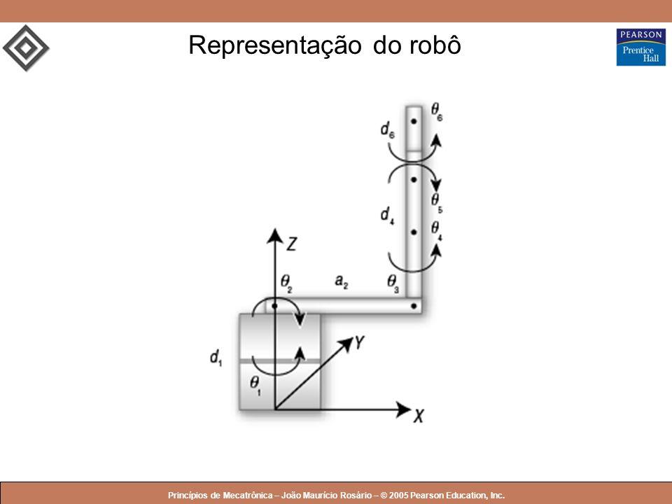 © 2005 by Pearson Education Princípios de Mecatrônica – João Maurício Rosário – © 2005 Pearson Education, Inc. Representação do robô