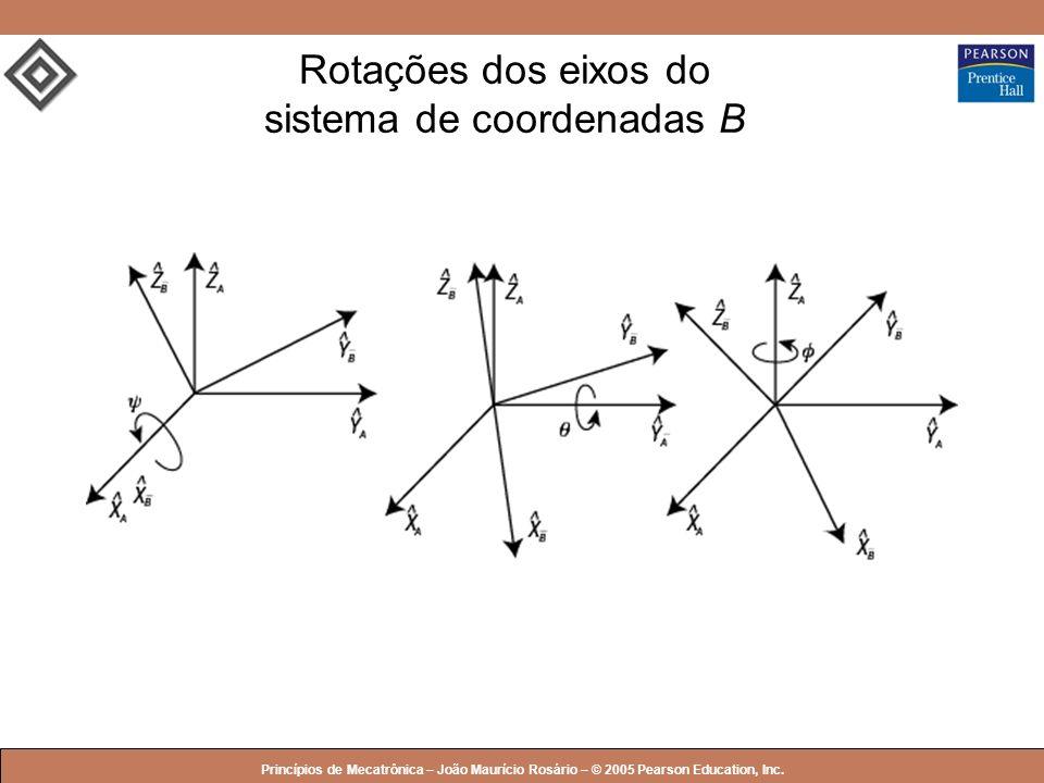 © 2005 by Pearson Education Princípios de Mecatrônica – João Maurício Rosário – © 2005 Pearson Education, Inc. Rotações dos eixos do sistema de coorde