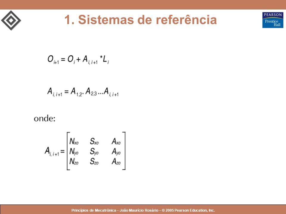 © 2005 by Pearson Education Princípios de Mecatrônica – João Maurício Rosário – © 2005 Pearson Education, Inc. 1. Sistemas de referência